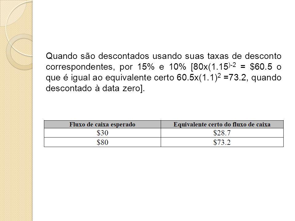 Quando são descontados usando suas taxas de desconto correspondentes, por 15% e 10% [80x(1.15)-2 = $60.5 o que é igual ao equivalente certo 60.5x(1.1)2 =73.2, quando descontado à data zero].